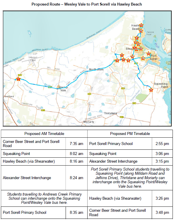Proposed Route Wesley Vale to Port Sorell